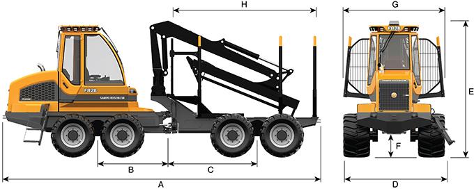 optimaalse suurusega forvarder FR28 mõõtmed