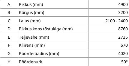 sampo rosenlew harvester HR46X mõõtmed
