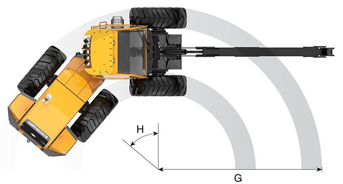 sampo rosenlew harvester HR46X pöördenurk